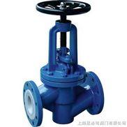 襯氟截止閥用途-電動截止閥加工