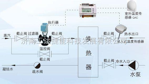西门子蒸汽温控阀_中国泵阀商务网