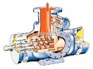 3GR70X2-W21立式螺桿泵