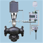 VH-SK-RWD 电动温度调节阀
